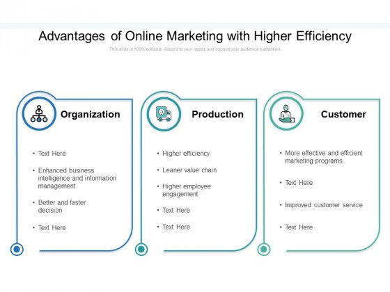 Advantages Of Online Marketing With Higher Efficiency Ppt PowerPoint Presentation Show Example Topics
