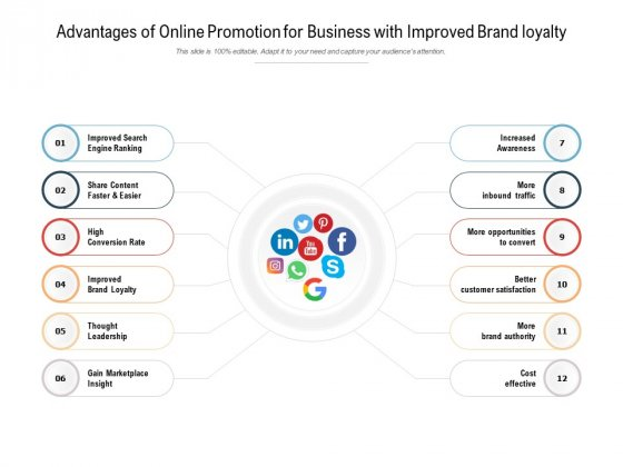 Advantages Of Online Promotion For Business With Improved Brand Loyalty Ppt PowerPoint Presentation Portfolio Templates