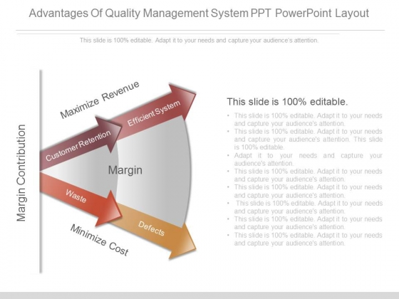 Advantages Of Quality Management System Ppt Powerpoint Layout