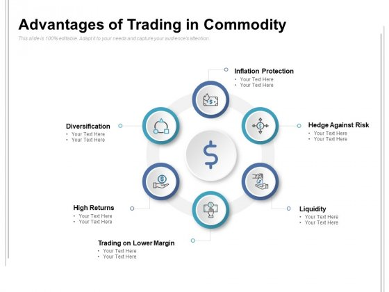 Advantages Of Trading In Commodity Ppt PowerPoint Presentation Gallery Picture