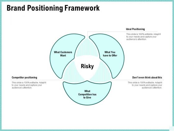 Advertisement Administration Brand Positioning Framework Ppt Visual Aids Summary PDF