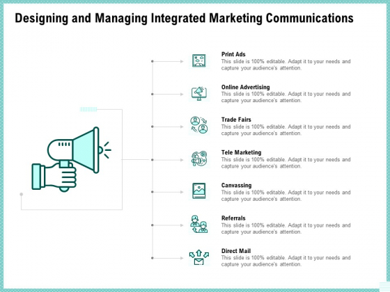 Advertisement Administration Designing And Managing Integrated Marketing Communications Information PDF