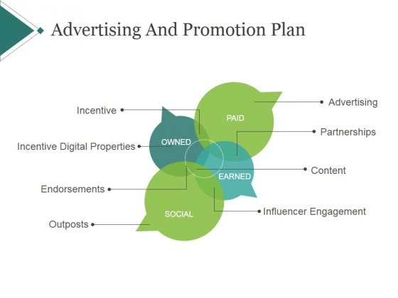 Advertising And Promotion Plan Template 1 Ppt PowerPoint Presentation Guide