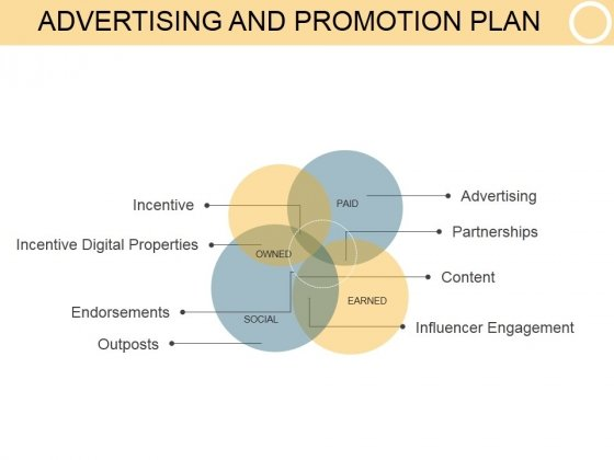 Advertising And Promotion Plan Template 1 Ppt PowerPoint Presentation Themes