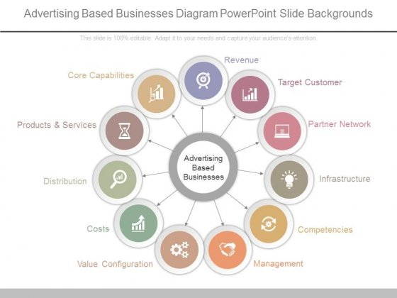 Advertising Based Businesses Diagram Powerpoint Slide Backgrounds