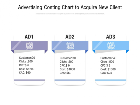 Advertising Costing Chart To Acquire New Client Ppt PowerPoint Presentation Inspiration Example Topics PDF