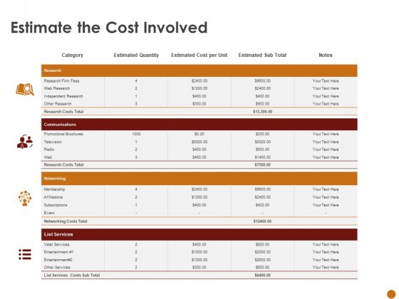 Advertising Existing Products And Services In The Target Market Estimate The Cost Involved Ppt Ideas Deck PDF