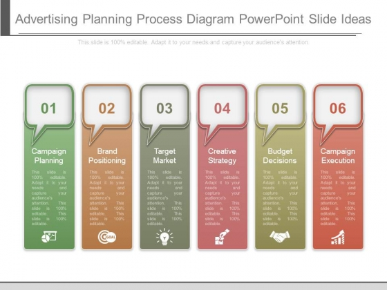 Advertising Planning Process Diagram Powerpoint Slide Ideas