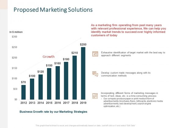 Advertising Proposal Proposed Marketing Solutions Ppt Styles Professional PDF