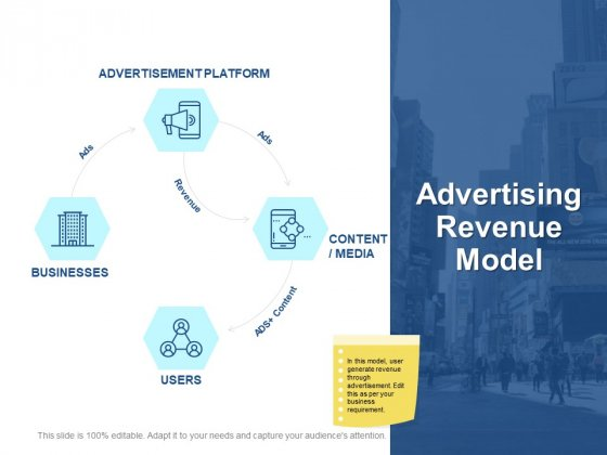 Advertising Revenue Model Ppt PowerPoint Presentation Pictures Example Topics
