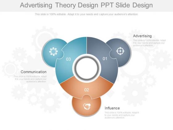 Advertising Theory Design Ppt Slide Design