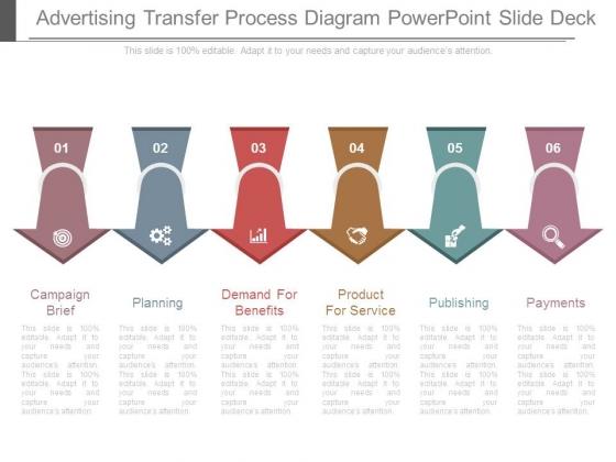 Advertising Transfer Process Diagram Powerpoint Slide Deck
