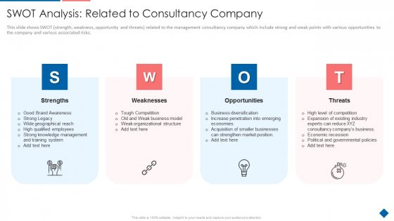 Advisory_Companys_Incapable_Business_System_Case_Competition_Ppt_PowerPoint_Presentation_Complete_Deck_With_Slides_Slide_14