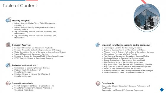 Advisory_Companys_Incapable_Business_System_Case_Competition_Ppt_PowerPoint_Presentation_Complete_Deck_With_Slides_Slide_2