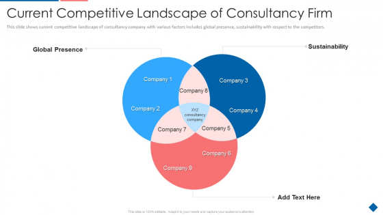 Advisory_Companys_Incapable_Business_System_Case_Competition_Ppt_PowerPoint_Presentation_Complete_Deck_With_Slides_Slide_20