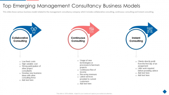 Advisory_Companys_Incapable_Business_System_Case_Competition_Ppt_PowerPoint_Presentation_Complete_Deck_With_Slides_Slide_27