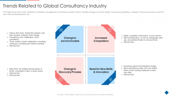 Advisory_Companys_Incapable_Business_System_Case_Competition_Ppt_PowerPoint_Presentation_Complete_Deck_With_Slides_Slide_7