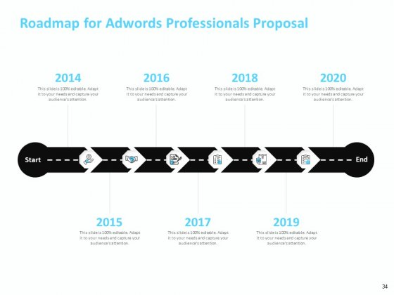 Adwords_And_PPC_Proposal_Template_Ppt_PowerPoint_Presentation_Complete_Deck_With_Slides_Slide_34