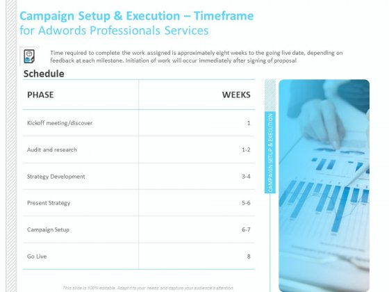 Adwords PPC Campaign Setup And Execution Timeframe For Adwords Professionals Services Themes PDF