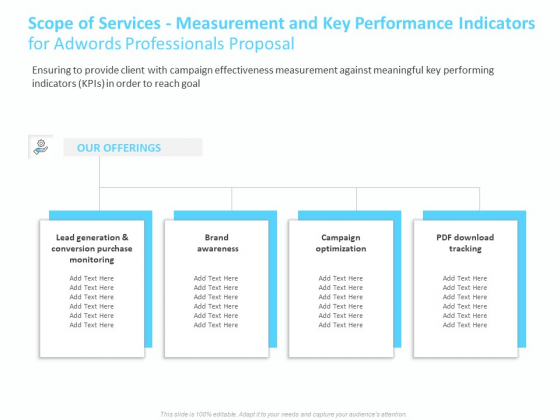 Adwords PPC Scope Of Services Measurement And Key Performance Indicators For Professionals Proposal Pictures PDF