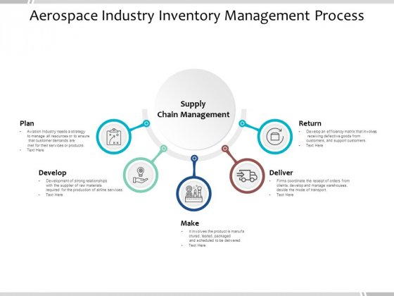 Aerospace Industry Inventory Management Process Ppt PowerPoint Presentation Model Outline