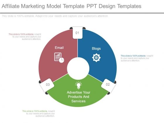 Affiliate Marketing Model Template Ppt Design Templates