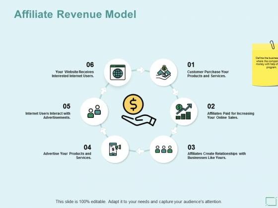 Affiliate Revenue Model Ppt PowerPoint Presentation Pictures Outline