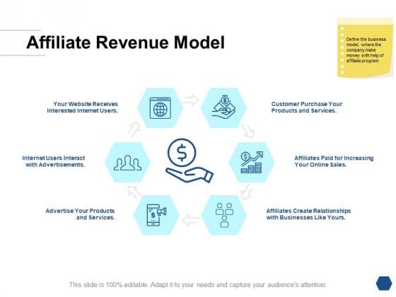 Affiliate Revenue Model Ppt PowerPoint Presentation Portfolio Clipart Images