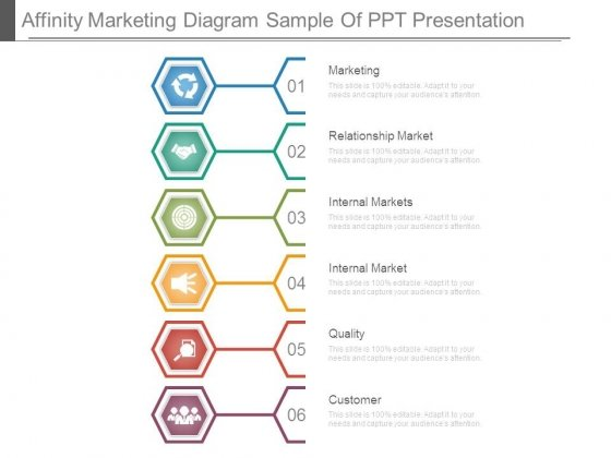 Affinity Marketing Diagram Sample Of Ppt Presentation