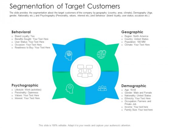 After Hours Trading Segmentation Of Target Customers Sample PDF