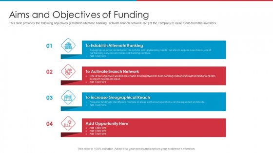 After IPO Equity Aims And Objectives Of Funding Ppt Icon Designs Download PDF