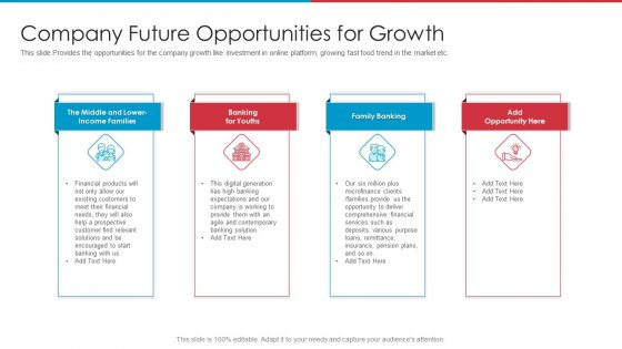 After IPO Equity Company Future Opportunities For Growth Diagrams PDF