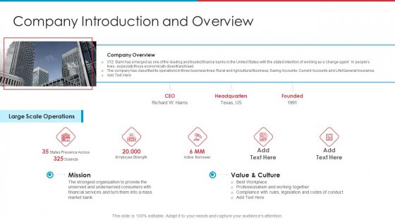 After IPO Equity Company Introduction And Overview Ppt Inspiration Format PDF