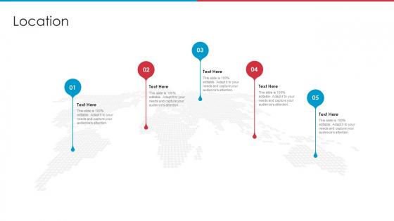 After IPO Equity Location Ppt Portfolio Design Ideas PDF