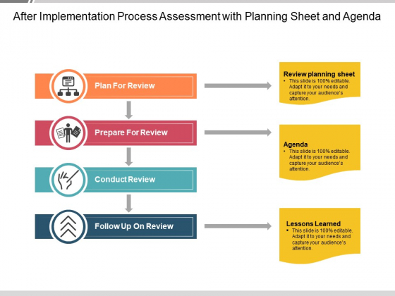 After Implementation Process Assessment With Planning Sheet And Agenda Ppt PowerPoint Presentation Icon Model PDF
