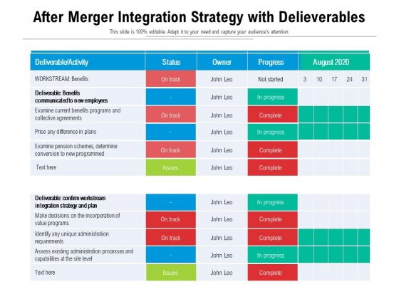 After Merger Integration Strategy With Delieverables Ppt PowerPoint Presentation Icon Graphics Example PDF
