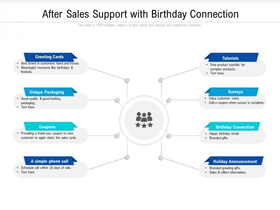 After Sales Support With Birthday Connection Ppt PowerPoint Presentation Icon Pictures PDF
