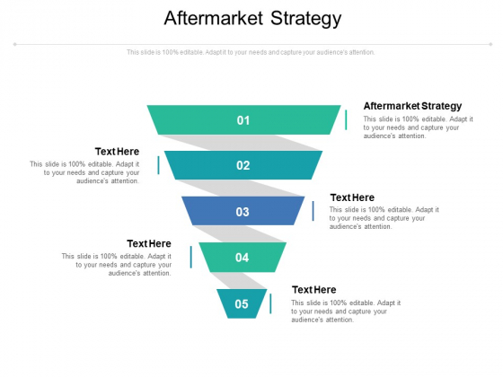 Aftermarket Strategy Ppt PowerPoint Presentation Model Templates Cpb Pdf
