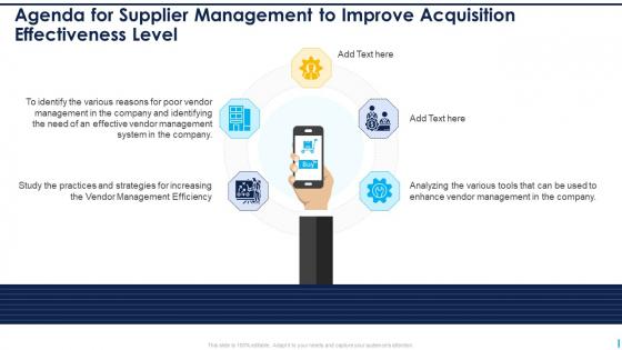 Agenda_For_Supplier_Management_To_Improve_Acquisition_Effectiveness_Level_System_Pictures_PDF_Slide_1