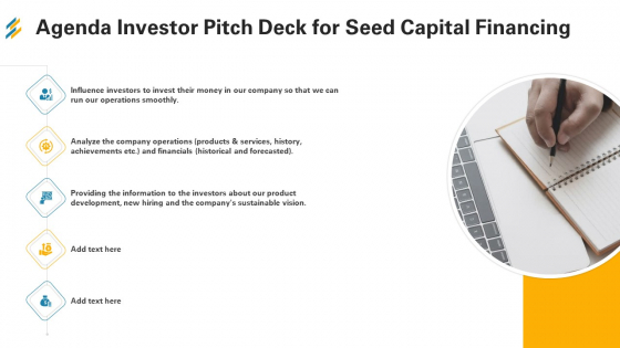 Agenda Investor Pitch Deck For Seed Capital Financing Ppt Outline Backgrounds PDF