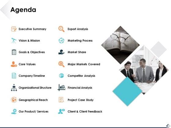 Agenda Market Share Ppt PowerPoint Presentation Layouts Grid