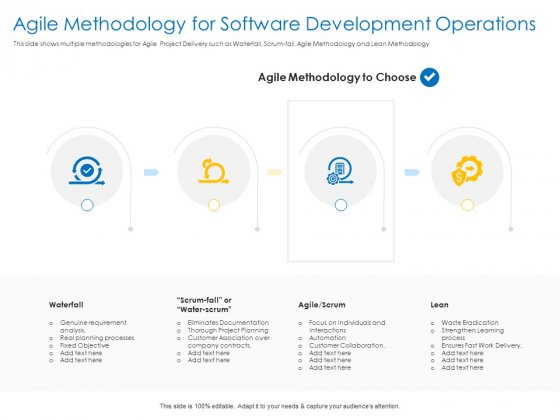 Agile Best Practices For Effective Team Agile Methodology For Software Development Operations Rules PDF