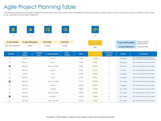 Agile Best Practices For Effective Team Agile Project Planning Table Portrait PDF