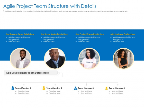 Agile_Best_Practices_For_Effective_Team_Agile_Project_Team_Structure_With_Details_Demonstration_PDF_Slide_1
