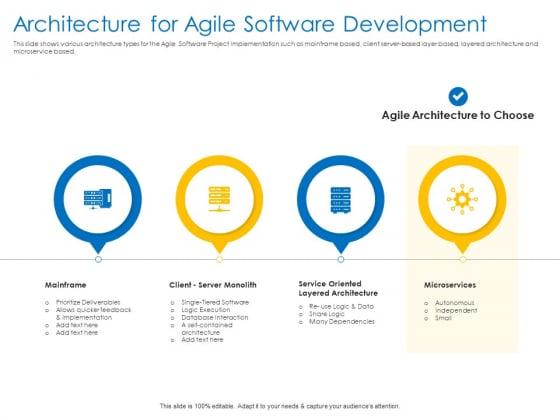 Agile Best Practices For Effective Team Architecture For Agile Software Development Portrait PDF