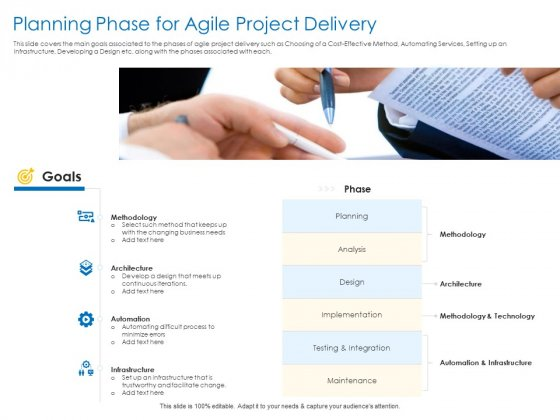Agile Best Practices For Effective Team Planning Phase For Agile Project Delivery Inspiration PDF