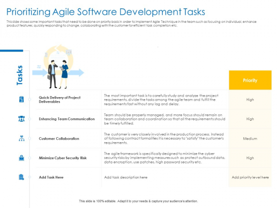 Agile Best Practices For Effective Team Prioritizing Agile Software Development Tasks Brochure PDF