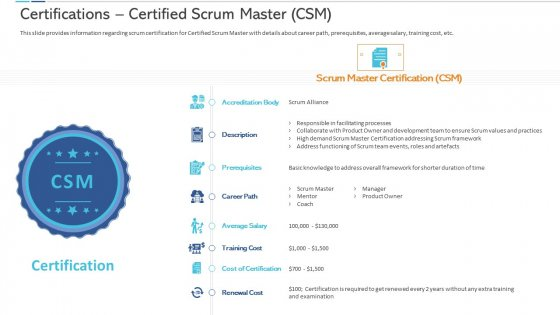 Agile_Certificate_Coaching_Company_Certifications_Certified_Scrum_Master_CSM_Guidelines_PDF_Slide_1