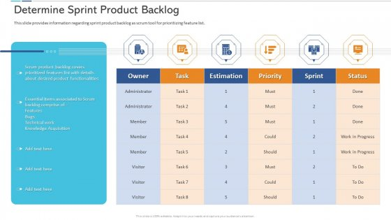 Agile Certificate Coaching Company Determine Sprint Product Backlog Themes PDF