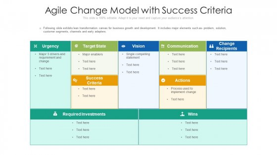 Agile Change Model With Success Criteria Ppt Ideas Graphics PDF